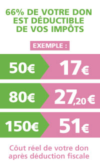 exemples-reduction-fiscale